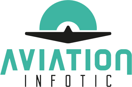 Aviation Infotic